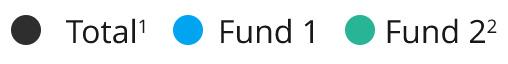 appendix-ref-funds